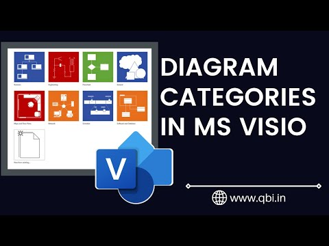 Visio  Categories   Vijay S Shukla   Business Analyst Training