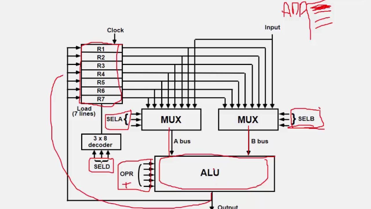 Cpu Register Diagram Electrical Wiring Simple Circuit Diagrams General Organization Ch8 Youtube Rh Com