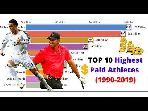 Top 10 Highest Paid Athletes (1990-2019)