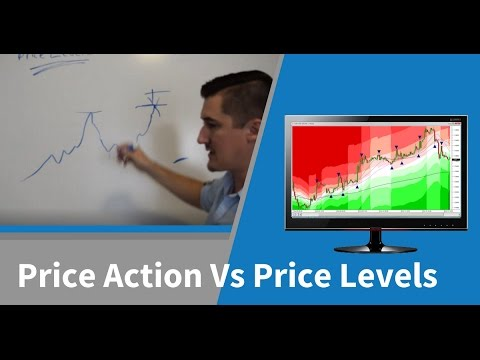 Price action trading - Forex Trading News & Analysis