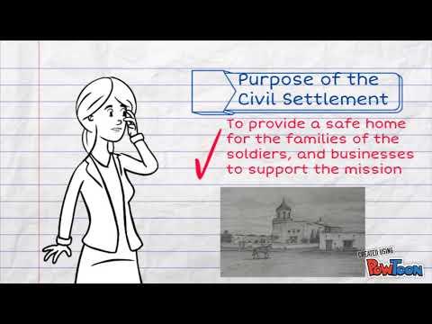 Types of Spanish Settlements