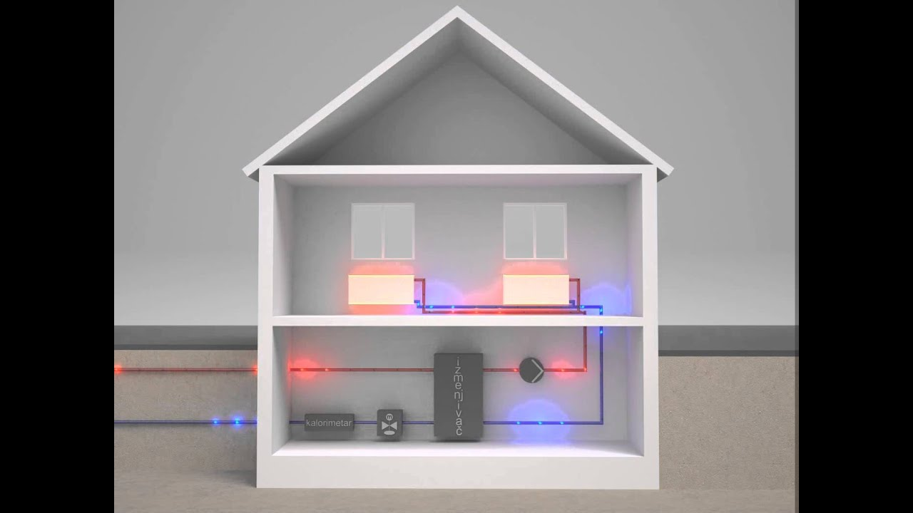 District heating system design - YouTube