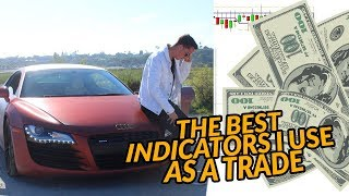 The Best Indicators I Use As A Trade
