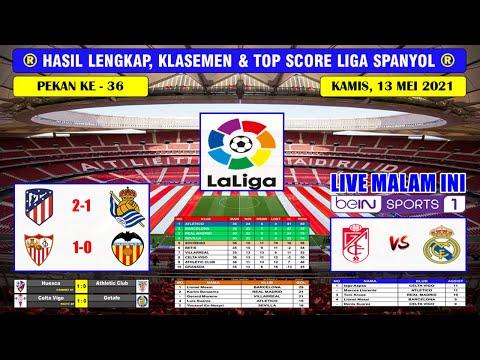 Hasil Liga Spanyol Tadi Malam ~ ATLETICO MADRID VS REAL SOCIEDAD Laliga Spanyol 2021
