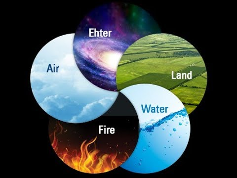 Video - जानिए पंच महाभूत की उत्पत्ति और उनके गुण