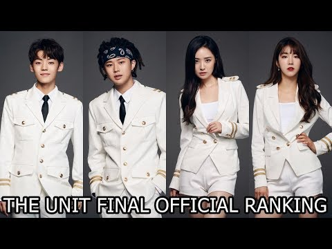 THE UNIT FINAL GROUP OFFICIAL RANKING