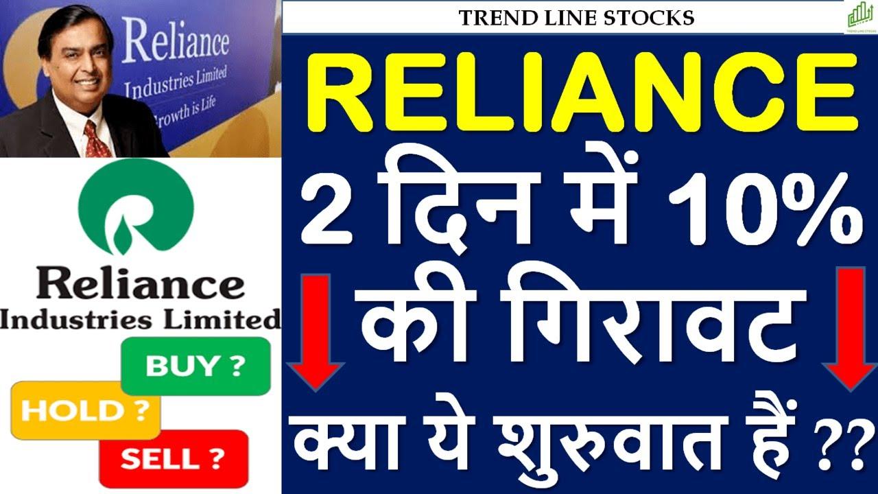 Reliance Share Latest News I Share Market Latest News I Reliance Share Price Today I Reliance Stock Youtube