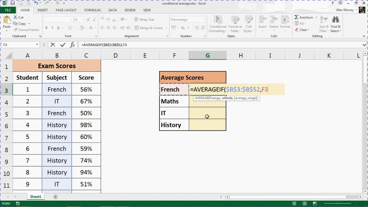 Excel Conditional Average Formula   AVERAGEIF Function