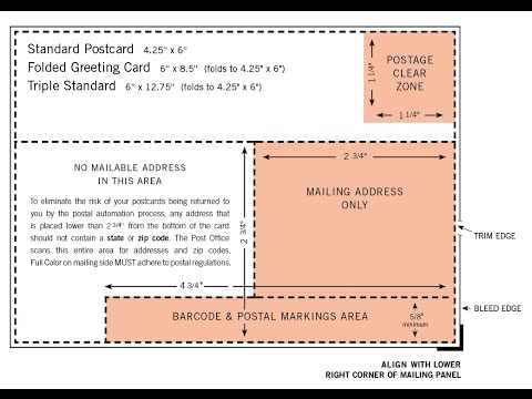 Direct Mail Postal Regulations - Modernpostcard.com | Modern Postcard