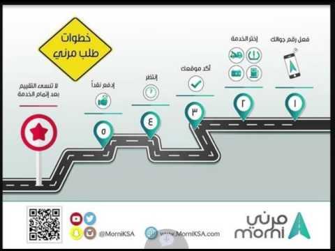 Image result for تطبيق مرني