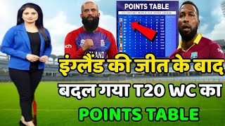 ICC T20 World Cup 2021 Today Points Table | ENG vs WI After Match Points Table |T20 WC Points Table