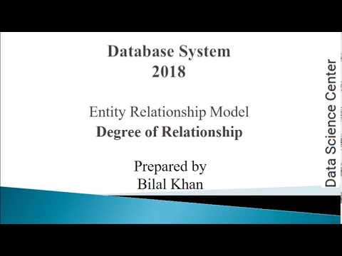 Entity Relationship Model 05:  Degree of Relationship