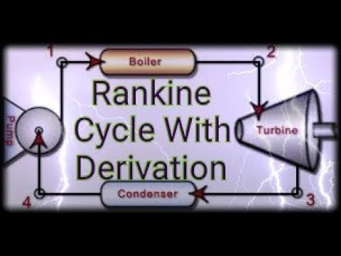 17) Rankine Cycle with derivation ( Hindi)