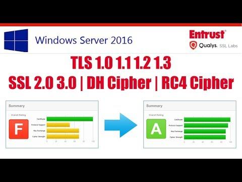 Windows 2016 - TLS 1 0 Security Vulnerabity Fix Script (TLS 1 0, RC4, SSL  2 0, SSL 3 0)