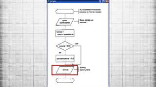 основы программирования 6   алгоритмы и блок схемы