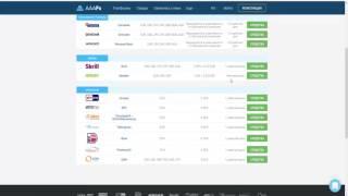 Обзор AAAFX - PFOREX.COM