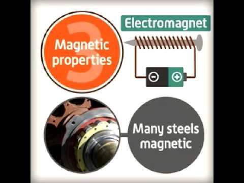 1 2 Physical Properties of Materials
