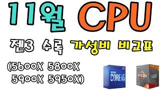 11월 기준 CPU 가성비 비교표 (라이젠 3~4세대 …