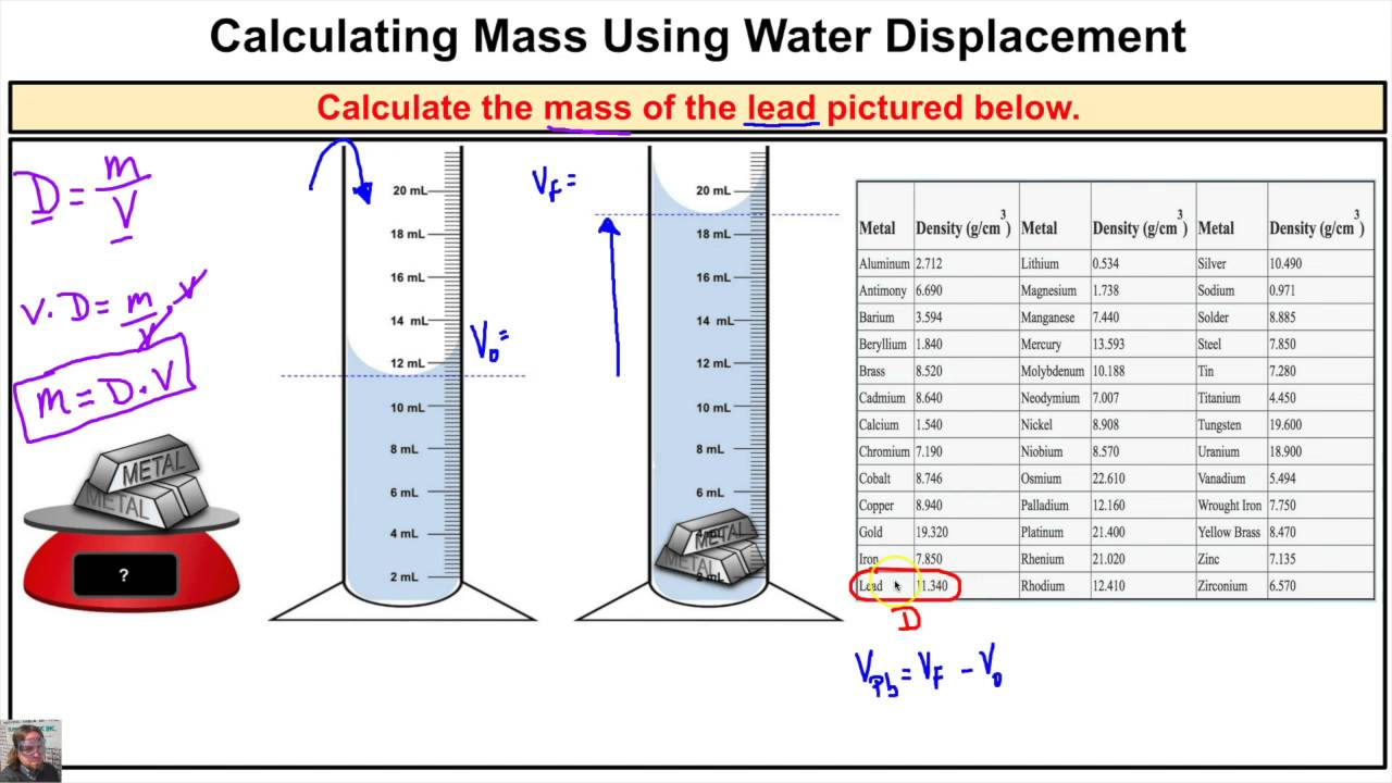 Worksheets Water Displacement Worksheet how to calculate the mass of an object using water displacement and density formula