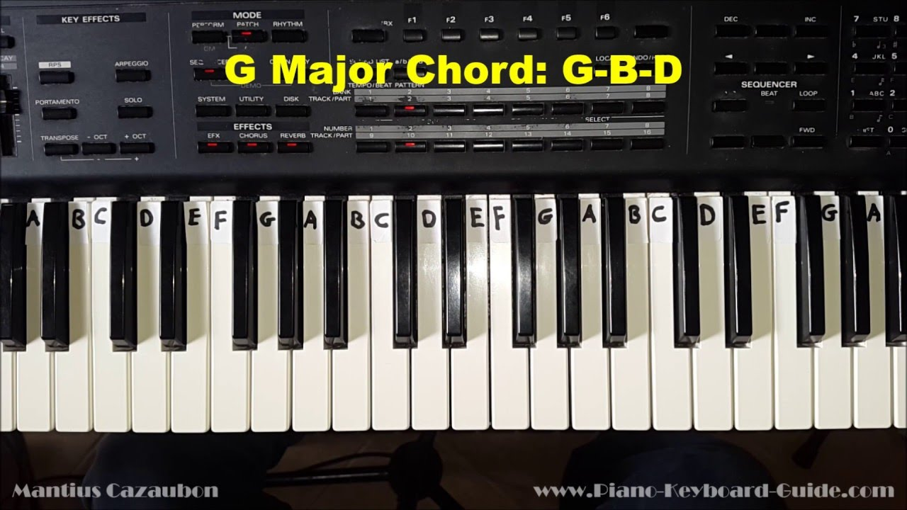 G chord on piano – How to play G major chord