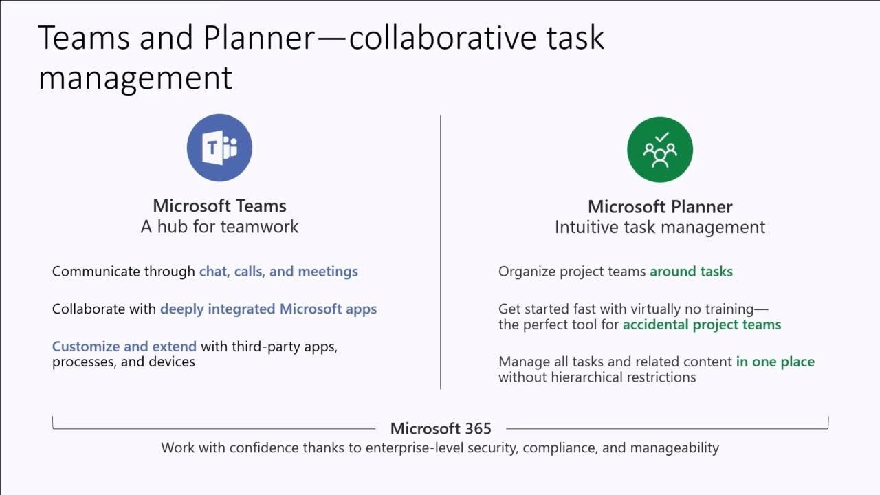 teams planner and project online better together thr1018 youtube