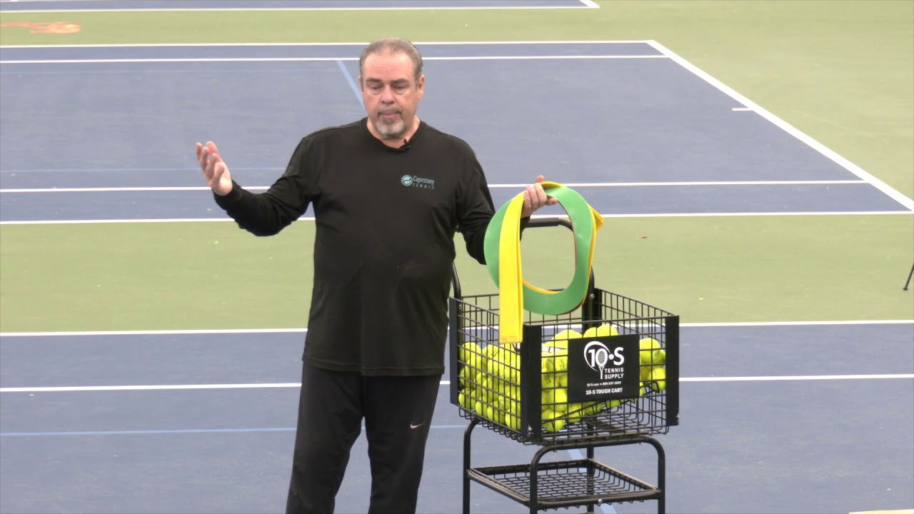 The Best Targets for Your Tennis Coaching & Game