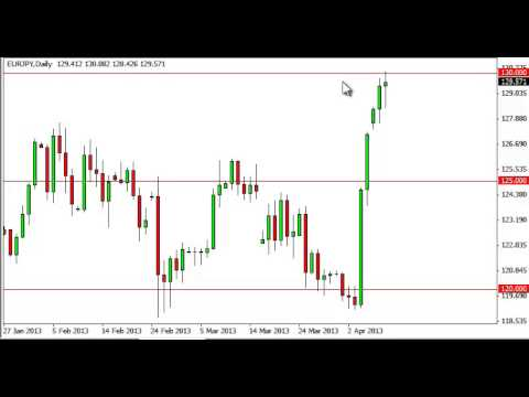 EUR/JPY Technical Analysis for April 10, 2013 by FXEmpire.com
