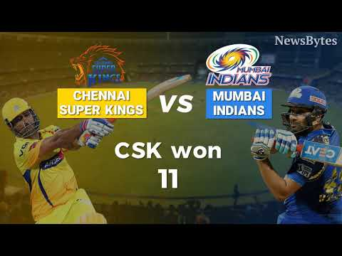 MI vs CSK 1st match: Head-to-head and other interesting stats
