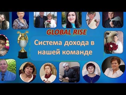 Работа системы Global Rise. Ролик от 21.09.19