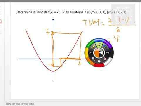 TVM Y TVI