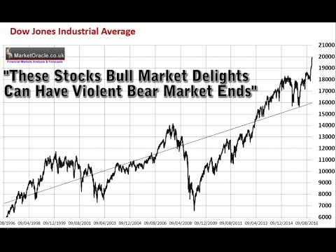 These Stocks Bull Market Delights Can Have Violent Bear Market Ends