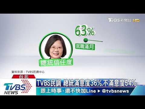 就職3年! TVBS民調  總統滿意度增13%