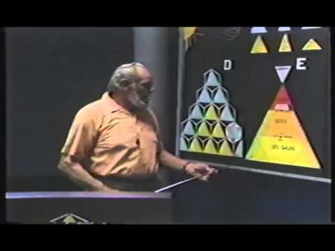 Physics Of Crystals by LesBrown