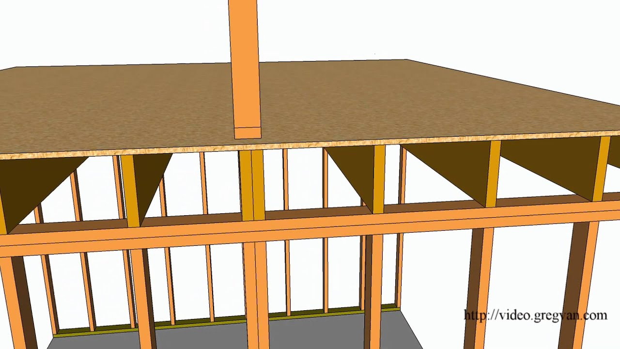 Six Examples Of How Second Story Walls Are Supported