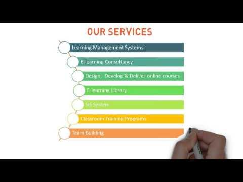 iLearn East Africa Video