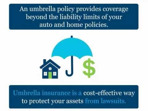 Umbrella Insurance Overview