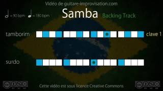 Samba Playback (90 bpm) : Surdo + Tamborim (clave 1)
