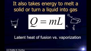 Video Physics123 Day 14 - Heat and Heat Capacity download MP3, 3GP, MP4, WEBM, AVI, FLV Oktober 2018