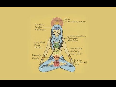 Deepak Chopra - Chakra Balacing Meditation (Fourth to Seventh) Part 2 of 2