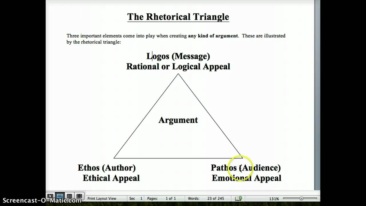 rhetorical triangle and mlk