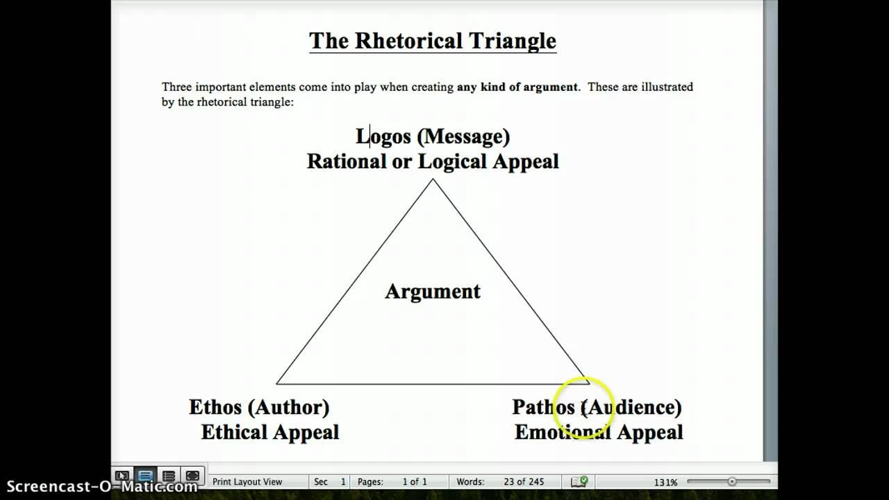 Rhetorical Triangle And MLK YouTube