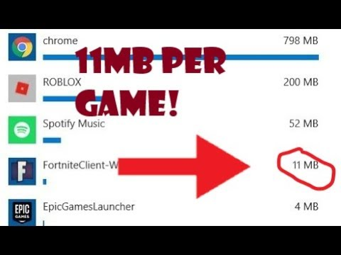 HOW MUCH DATA (4G) IS USED IN FORTNITE? (read description)