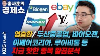 [홍사훈의 경제쇼] 염승환ㅡ두산중공업, 바이오젠, 이베…