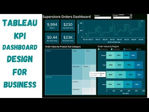 Tableau Tutorial for Designing KPI Dashboard for Business