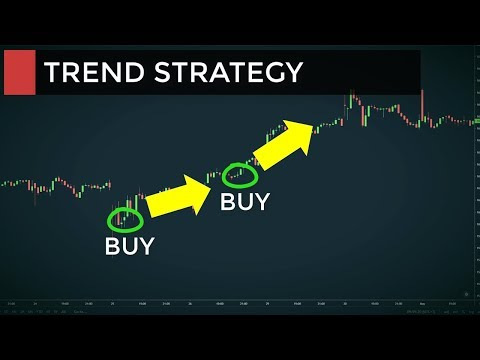 My Best Trend Following Strategy (Forex & Stock Trading System)