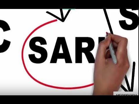 Exposé SARL