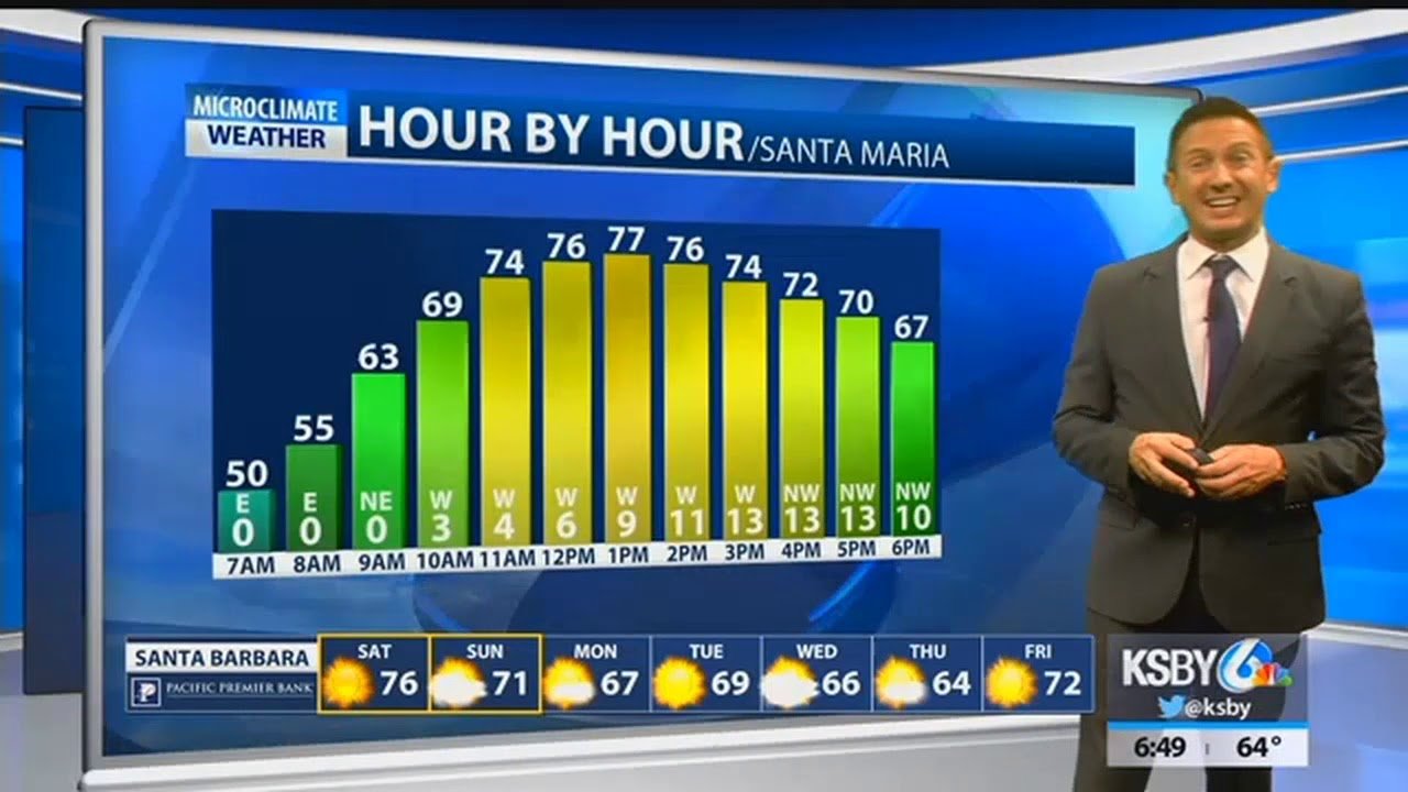 mild-weekend-will-give-way-to-some-rain-later-sunday-into-monday