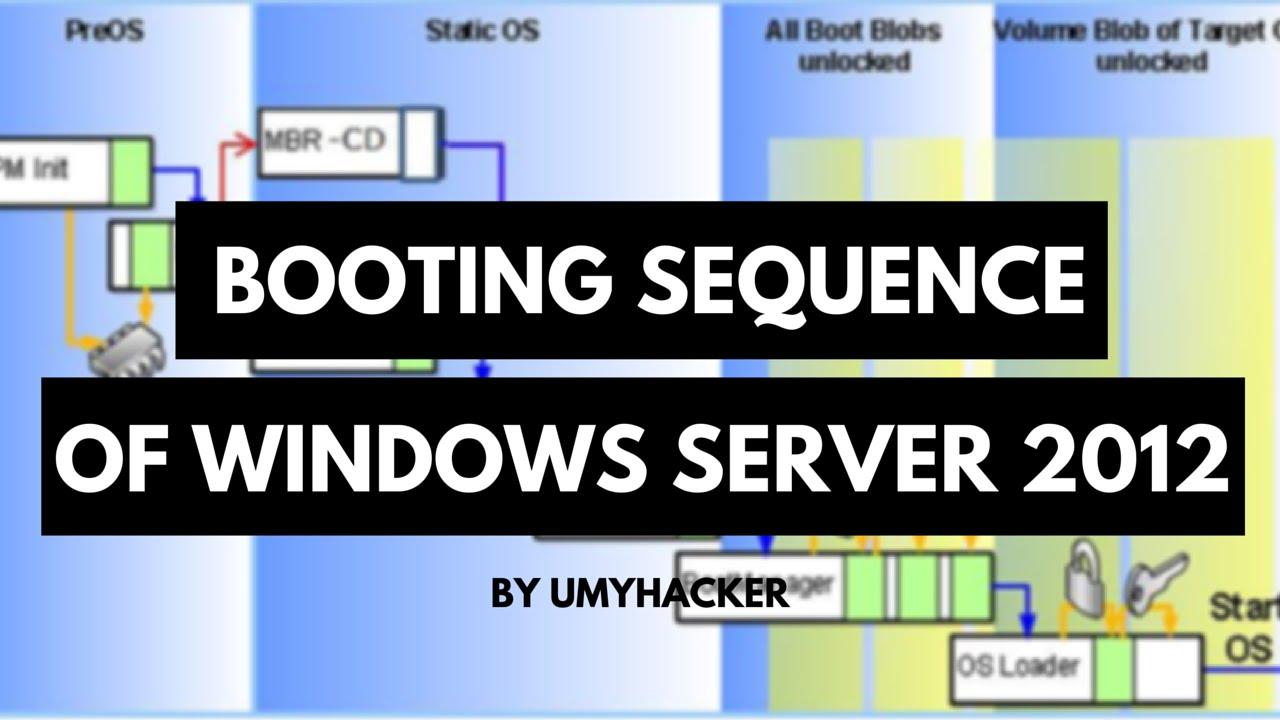 Windows Server 2012 Booting Sequence Windows Server 2012