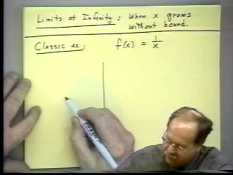 Calculus I - Lecture 04 - Intuitive Beginning - Limits