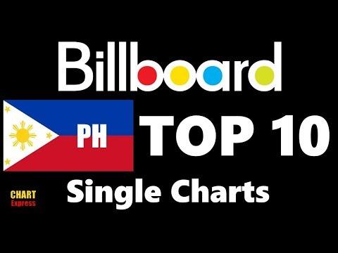 Billboard Top 10 Philippine Single Charts | January 01, 2018 | ChartExpress